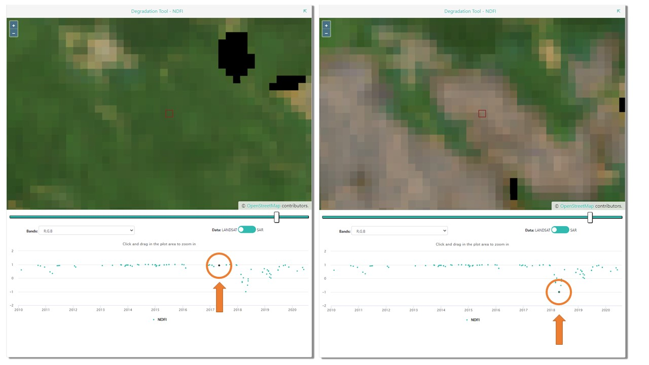 An example of forest degradation due to shifting cultivation in LAO PDR detected by the CEO Degradation Tool. The degradation event occurred in early 2018, as indicated by a sharp decrease in NDFI, after which NDFI rose to previous levels.